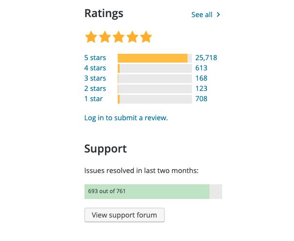 plugin directory reviews wordpress vs shopify ecommerce