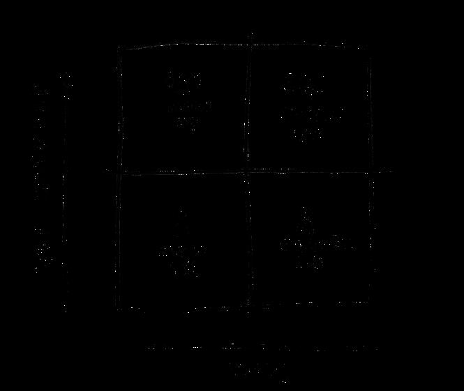 Yancey Strickler bentoism model