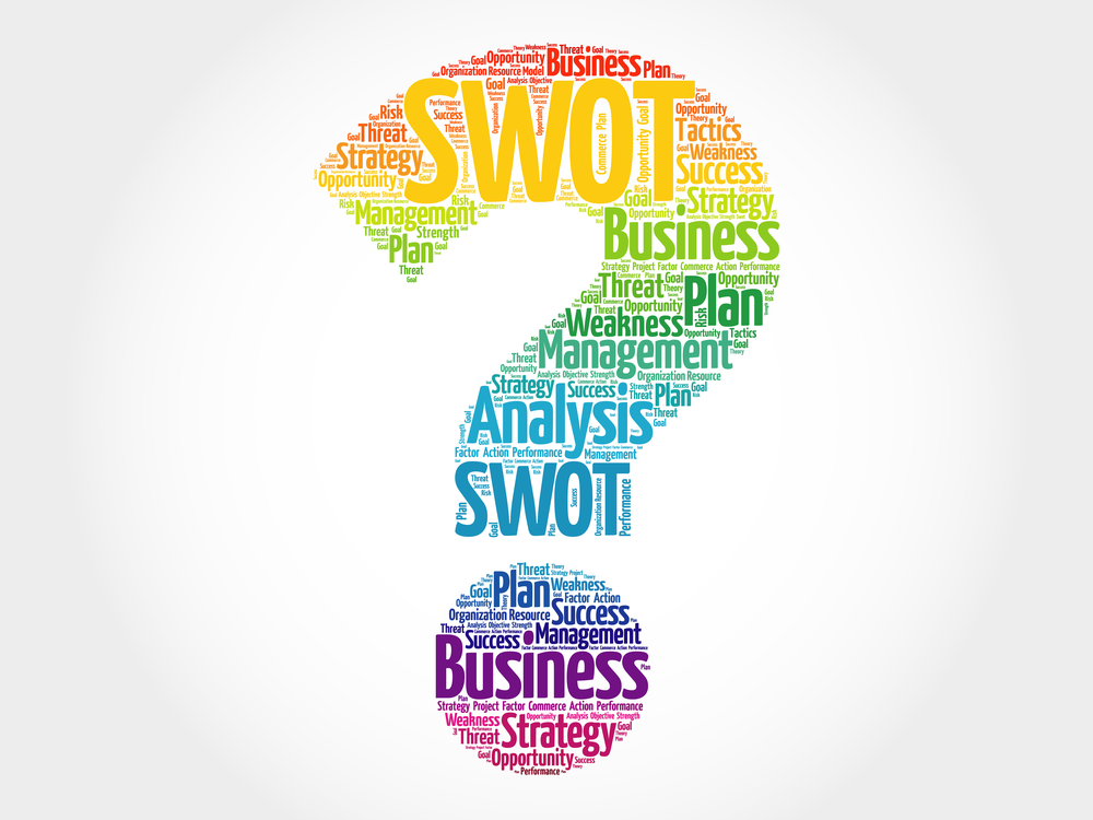 SWOT Analysis: Definition, Examples, and Step-by-Step Guide